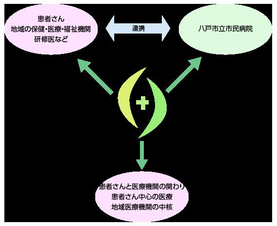 img-tokusyoku